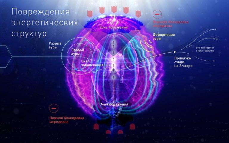 "Центр Александр Канд ""Осознай Реальность"" osoznai-realnost.ru"